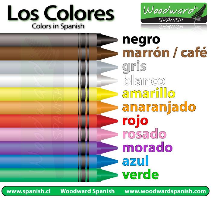 los colores woodward spanish