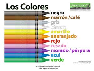 Los colores en español. The colors in Spanish Poster.