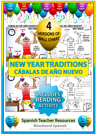 New Year Traditions in Chile Wall Chart - Cábalas de Año Nuevo en Chile