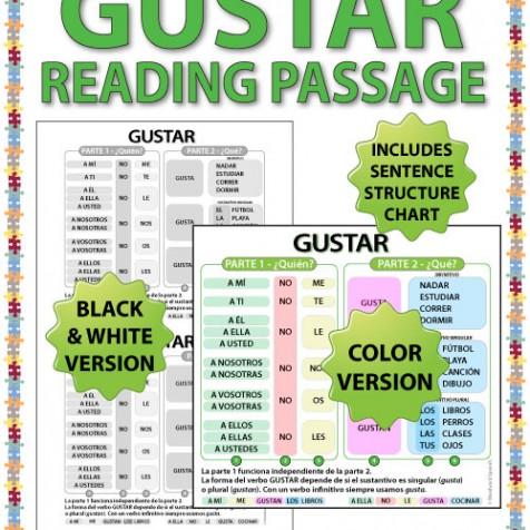 Spanish Verb Gustar sentence structure chart