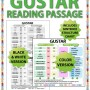 Spanish Verb Gustar sentence structure chart