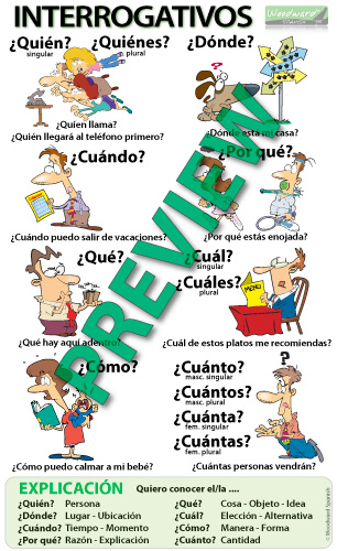 Question Words in Spanish Cartoon Chart