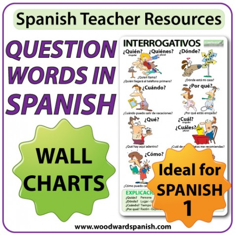 Spanish Question Words Wall Chart