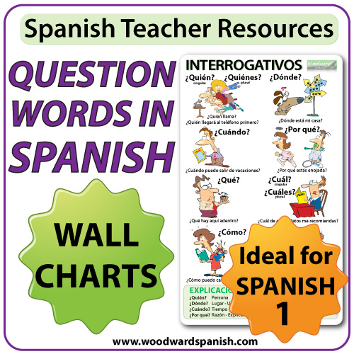 Spanish Question Words Wall Charts – Spanish Question Words Worksheet