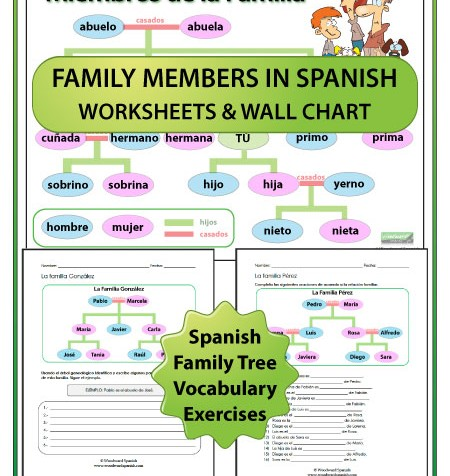 Spanish Family Vocabulary Exercises and Wall Chart - Ejercicios de la Familia en español