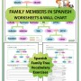 Spanish Family Vocabulary Exercises and Wall Chart - Ejercicios de la Familia en español