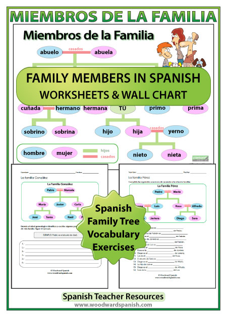 free worksheets spanish family worksheets free math worksheets for kidergarten and preschool. Black Bedroom Furniture Sets. Home Design Ideas