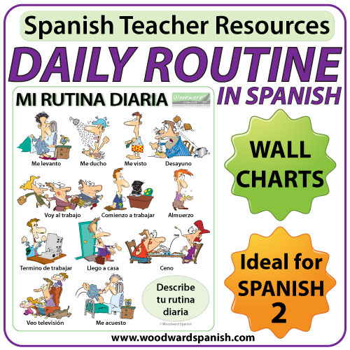 Spanish Daily Routines Wall Chart and Flash Cards - La rutina diaria en español