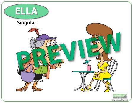 Spanish Subject Pronouns Flash Card Example - Pronombres Personales en español