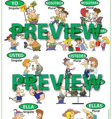 Spanish Subject Pronouns Wall Chart - Pronombres Personales en español