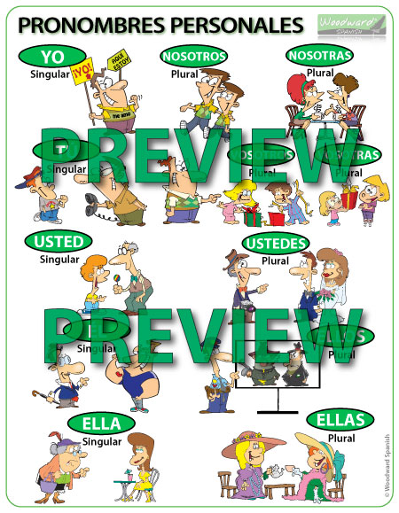 Spanish Subject Pronouns Wall Chart - Pronombres Personales en español