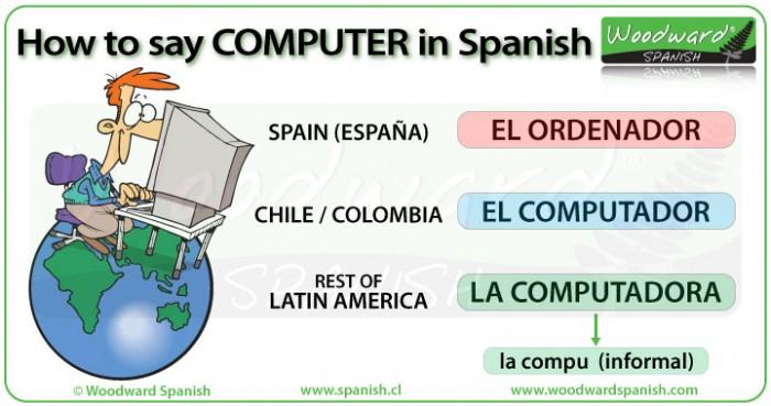 How to say computer in Spanish - ordenador, computador, computadora.