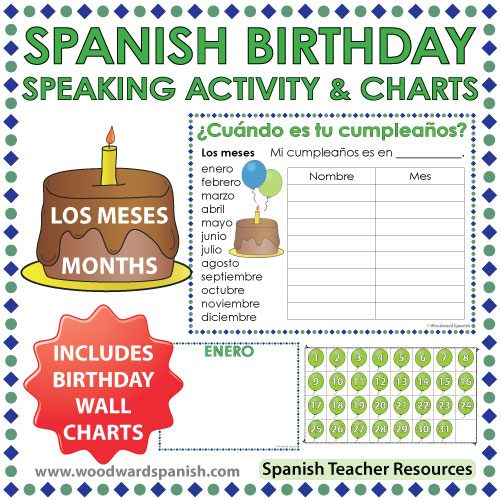 Spanish Months - Birthday Speaking Activity and Wall Charts - Los cumpleaños