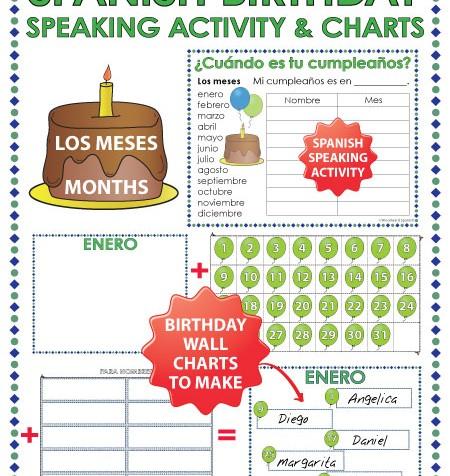 Spanish Birthday Speaking Activity and Wall Charts - Los cumpleaños - Actividad Oral
