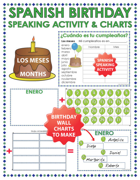 Spanish Birthday Speaking Activity and Wall Charts - Los cumpleaños - Actividad Oral