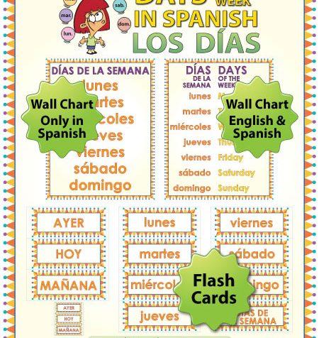 Spanish Days of the Week Flash Cards / Wall Charts. Tarjetas y afiches con los días de la semana en español para profesores.