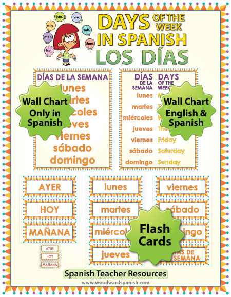 Spanish Days of the Week Flash Cards / Wall Charts. Tarjetas y afiches con los días de la semana en español para profesores.