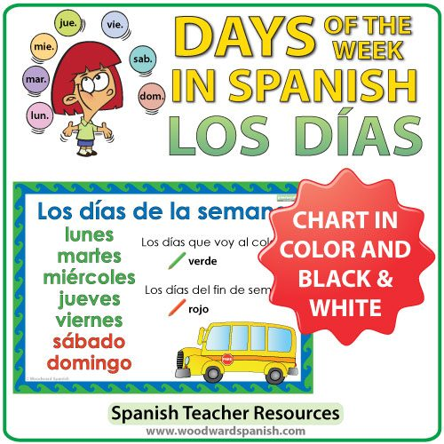 Spanish Days of the Week Chart - I go to school. Afiche con los días de la semana en español - Voy al Colegio
