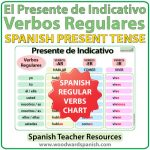 FREE Spanish present tense regular verb conjugation chart