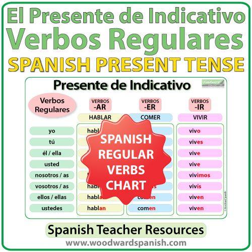 FREE Spanish present tense regular verb conjugation chart