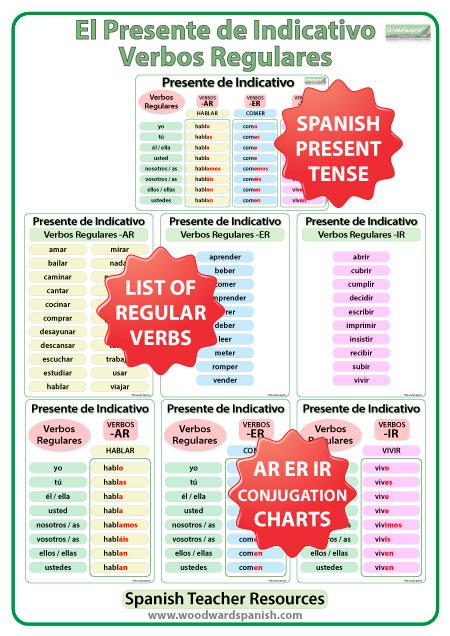 Spanish present tense regular verbs worksheets and charts - Verbos regulares - Presente de Indicativo