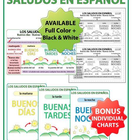 Spanish Greetings Charts - Buenos Días, Buenas Tardes and Buenas Noches. Afiches conlos saludos en español.