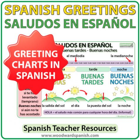 Spanish Greetings Chart showing the difference between Buenos Días, Buenas Tardes and Buenas Noches. Afiches con los saludos en español.