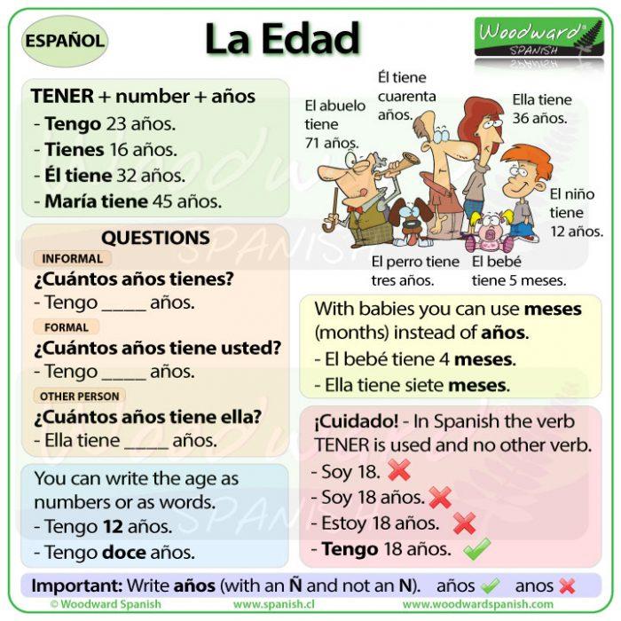 How to say your age in Spanish. La edad en español.