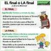 La diferencia entre EL final y LA final en español. The difference between EL final and LA final in Spanish.