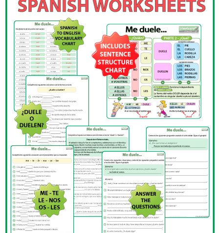 ME DUELE spanish worksheets and sentence structure chart.