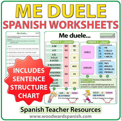 Spanish worksheets to practice the Verb DOLER. Ejercicios con el verbo DOLER en español.