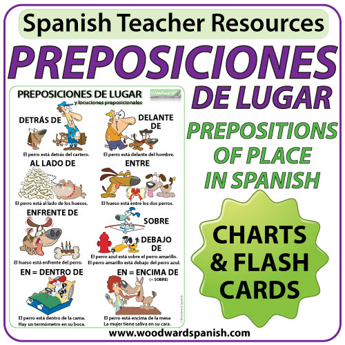 Prepositions of place and prepositional phrases in Spanish - Wall Charts and Flash Cards. Afiches con preposiciones de lugar y locuciones preposicionales en español.