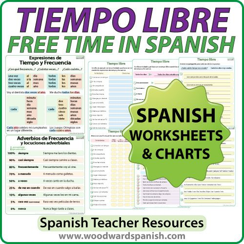 Tiempo Libre - Spanish Free Time Activities worksheets and charts.
