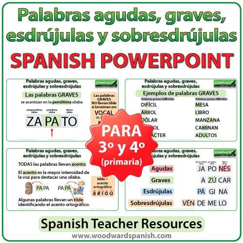 Spanish PowerPoint Presentation - Palabras agudas, graves, esdrújulas y sobresdrújulas en español