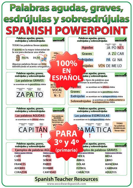 Una presentación PowerPoint acerca de las palabras agudas, graves, esdrújulas y sobresdrújulas en español - Spanish PowerPoint Presentation