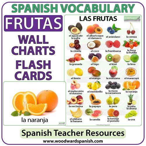 Fruit in Spanish - Wall Charts and Flash Cards. Las frutas en español.