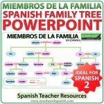 Spanish family tree powerpoint presentation - Miembros de la familia en español