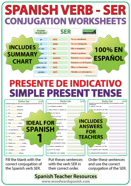 ser spanish verb conjugation worksheets present tense woodward spanish. Black Bedroom Furniture Sets. Home Design Ideas