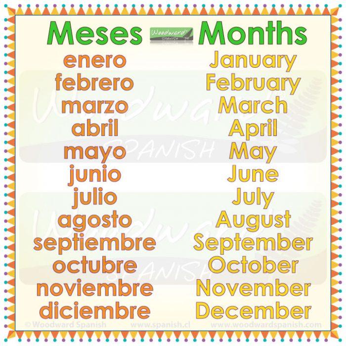 Months in Spanish - Los meses en español