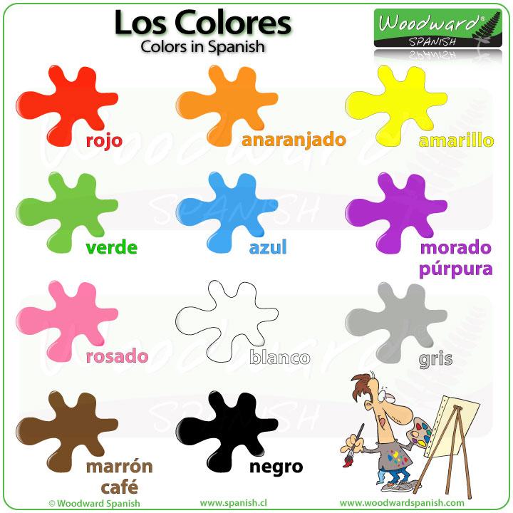 Colors in Spanish - Los colores en español