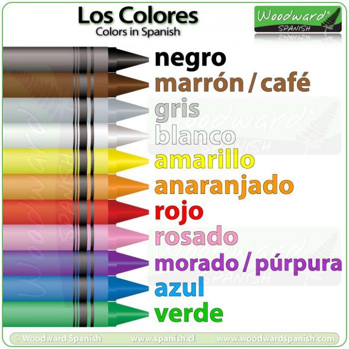 Spanish Colors - Names of colores in Spanish - Los colores en español