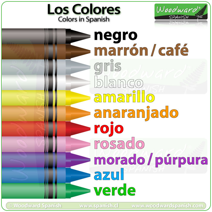 Spanish Colors - Names of colores in Spanish - Los colores en español