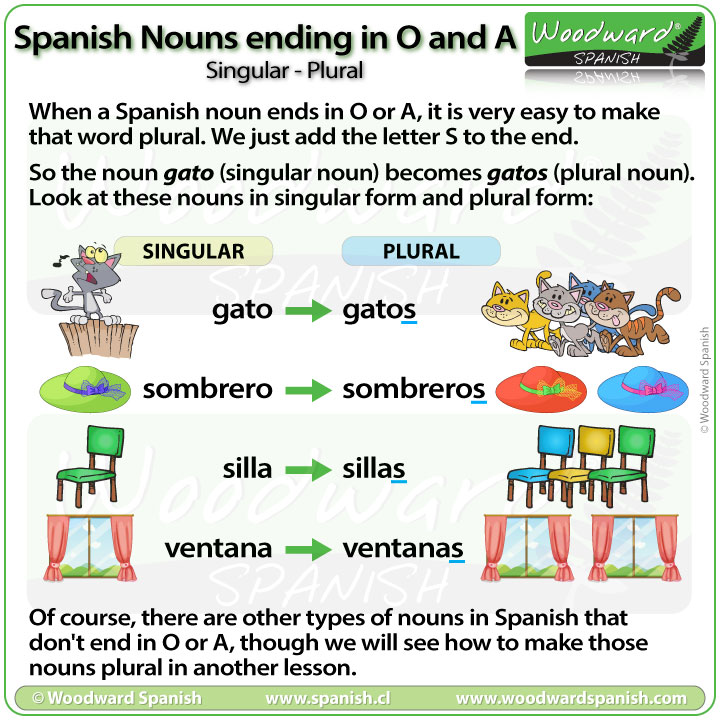 Spanish nouns ending in O and A - How to make singular and plural nouns in Spanish.