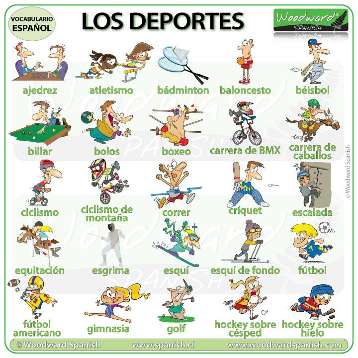 Deportes en español - Sports in Spanish