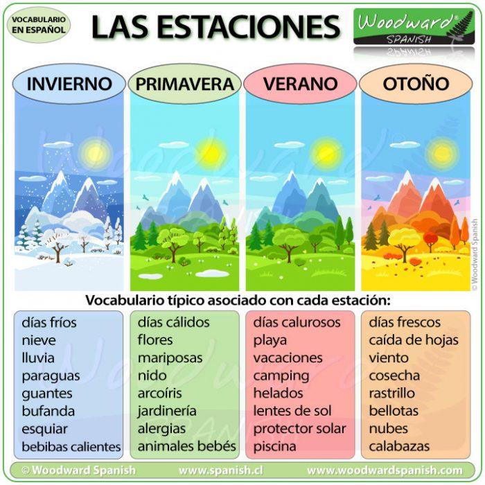 Seasons - Spanish Vocabulary - Las estaciones del año - vocabulario en español