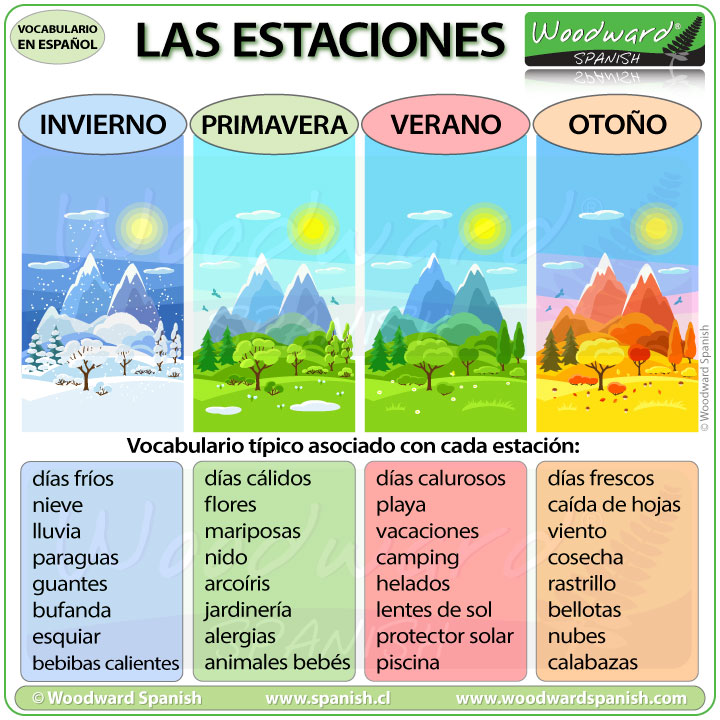 Seasons - Spanish Vocabulary - Las estaciones del año - vocabulario en español