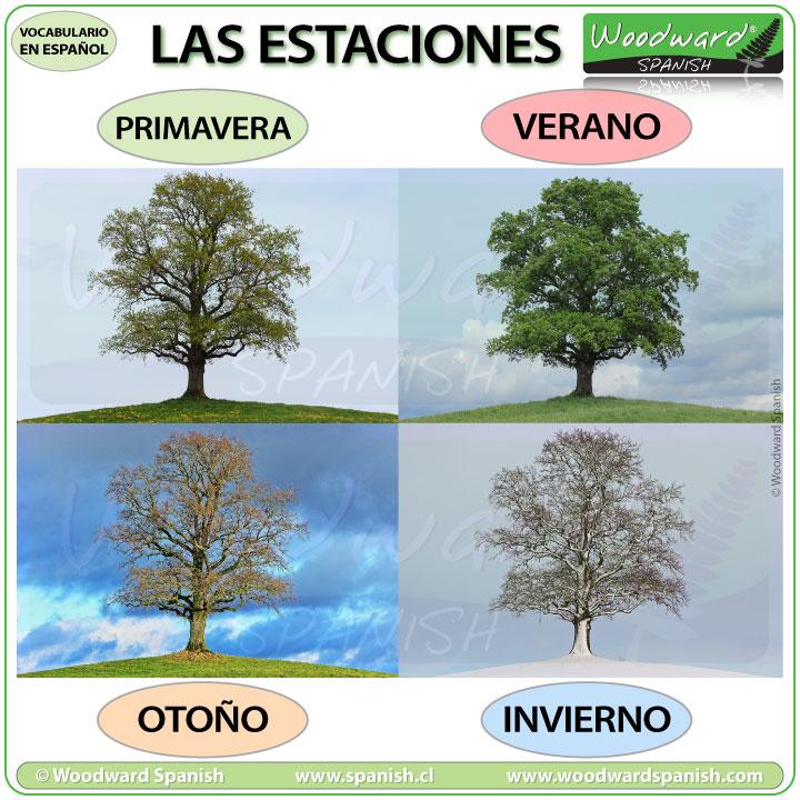 Spanish Seasons - primavera, verano, otoño, invierno - las estaciones en español