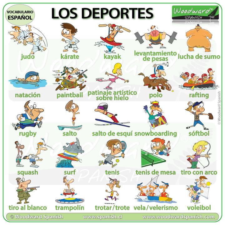 Sports in Spanish - Los deportes en español