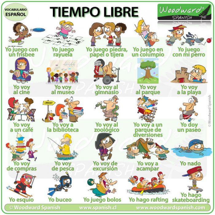 Spanish free time activities vocabulary - vocabulario de tiempo libre