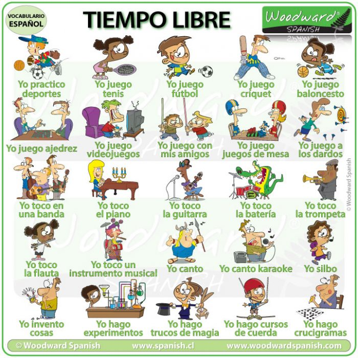 Tiempo libre en español - Free time activities in Spanish